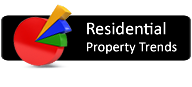 Residential Property Trends